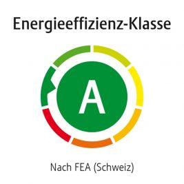 Energielabel_Klasse_A